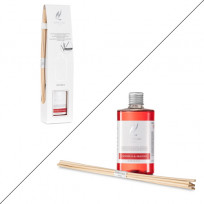 Запасной парфюм Cannella&Arancio (Eco Chic)